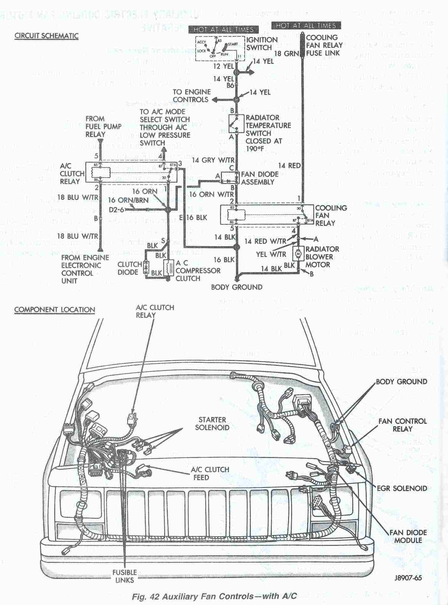 1991 jeep wiring diagram jeep cherokee cooling system electric cooling fan 43 and body ground connections on the fender panel