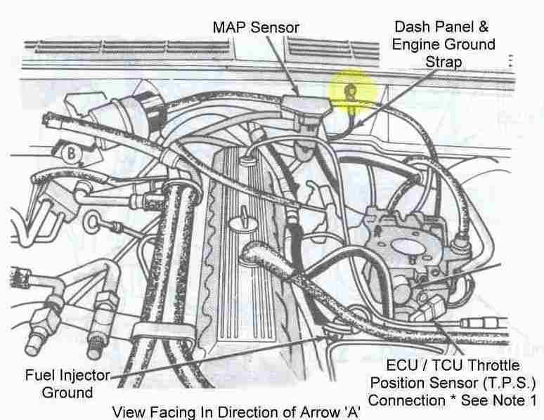 Electrical_Engine_Ground_Points_Arrow_A jeep cherokee electrical diagnosing erratic behavior of engine 1994 jeep cherokee engine wiring harness at crackthecode.co