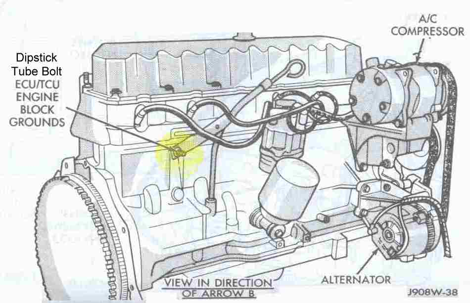 Electrical_Engine_Ground_Points_Arrrow_B jeep cherokee electrical diagnosing erratic behavior of engine 1989 jeep cherokee engine wiring harness at reclaimingppi.co