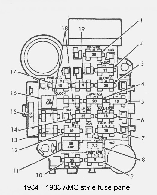 1984_1988_fuse_box jeep cherokee electrical 1984 1988 xj fuse & relay 1985 jeep cj7 fuse box diagram at couponss.co