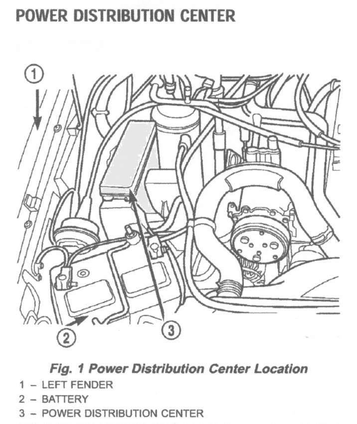 2000_Power_Distribution_Center_b jeep cherokee electrical 1997 2001 xj fuse & relay 1998 jeep grand cherokee under hood fuse box diagram at creativeand.co