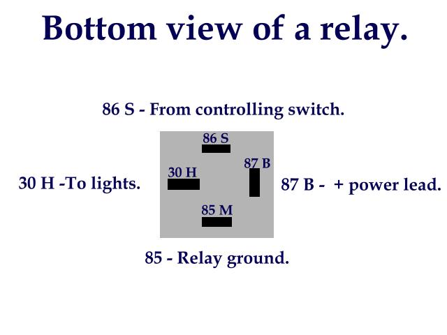 Jeep Electrical - Automotive Relay Basics