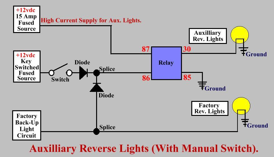 Admirable Auxiliary Backup Light Wiring Wiring Diagram Data Wiring Digital Resources Antuskbiperorg