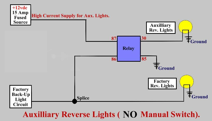 Schematic For Wiring Up Aux Reverse Lights Without Switch: Off Road Lights Wiring Diagram Aux At Gundyle.co