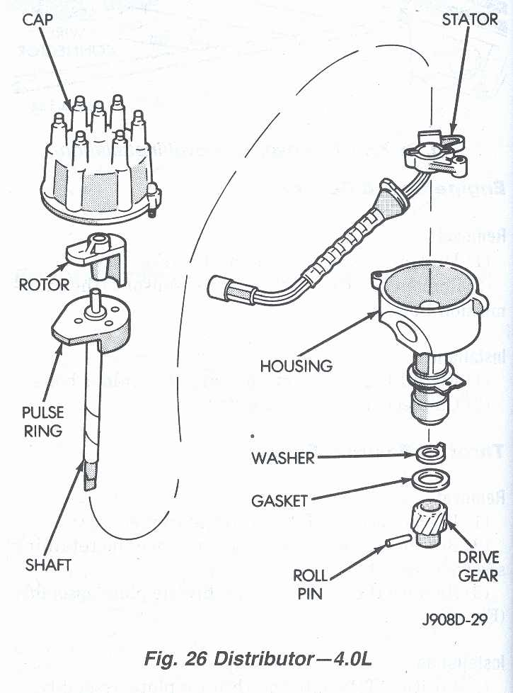 4.0L_RENIX_Distributor_Parts_Diagram_complete_26 jeep cherokee engines renix camshaft position sensor sync  at gsmportal.co