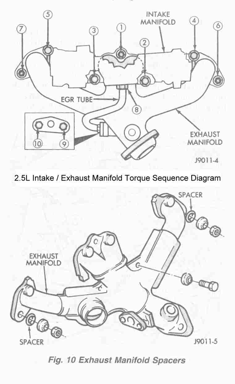 Jeep Cherokee Engines Intake Exhaust Manifold Torque Specs 1997 Wrangler Engine Diagram If You Have Pics Of Your Own Repairs Or Can Suggest Other Methods Please Contribute Ideas And Pictures To This Article