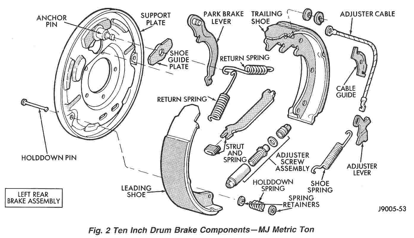 jeep rear drum brake assembly