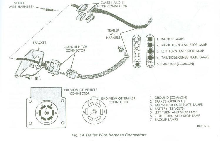 trailer wiring harness jeep xj