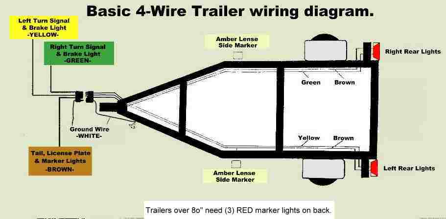 jeep cherokee towing trailer wiring diagrams & information 4 wire trailer wiring diagram troubleshooting at Basic Trailer Wiring Diagram