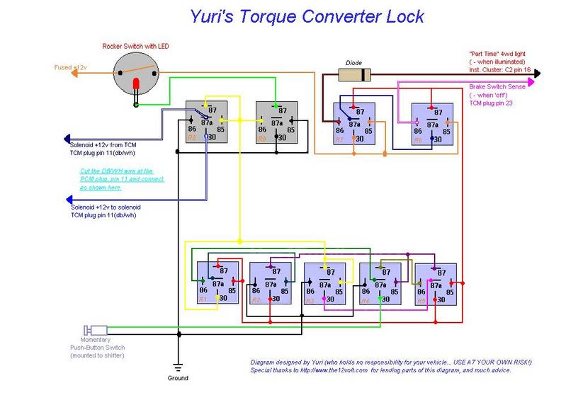 jeep aw4 wiring diagram jeep cherokee transmission aw4 torque converter lock up controller  jeep cherokee transmission aw4 torque